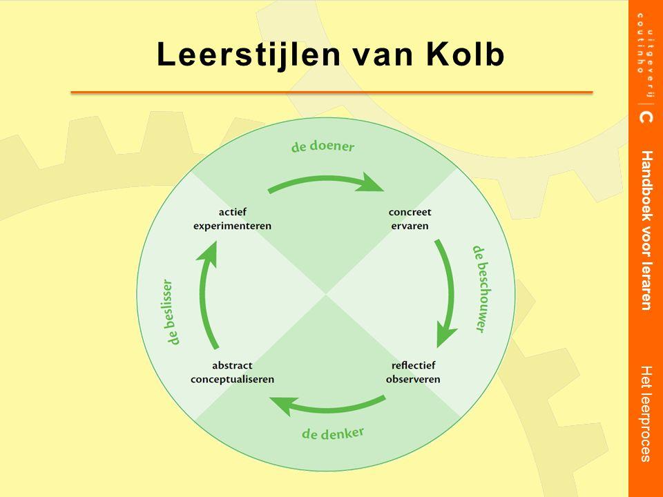 Leerstijlen van Kolb Handboek voor leraren Het leerproces