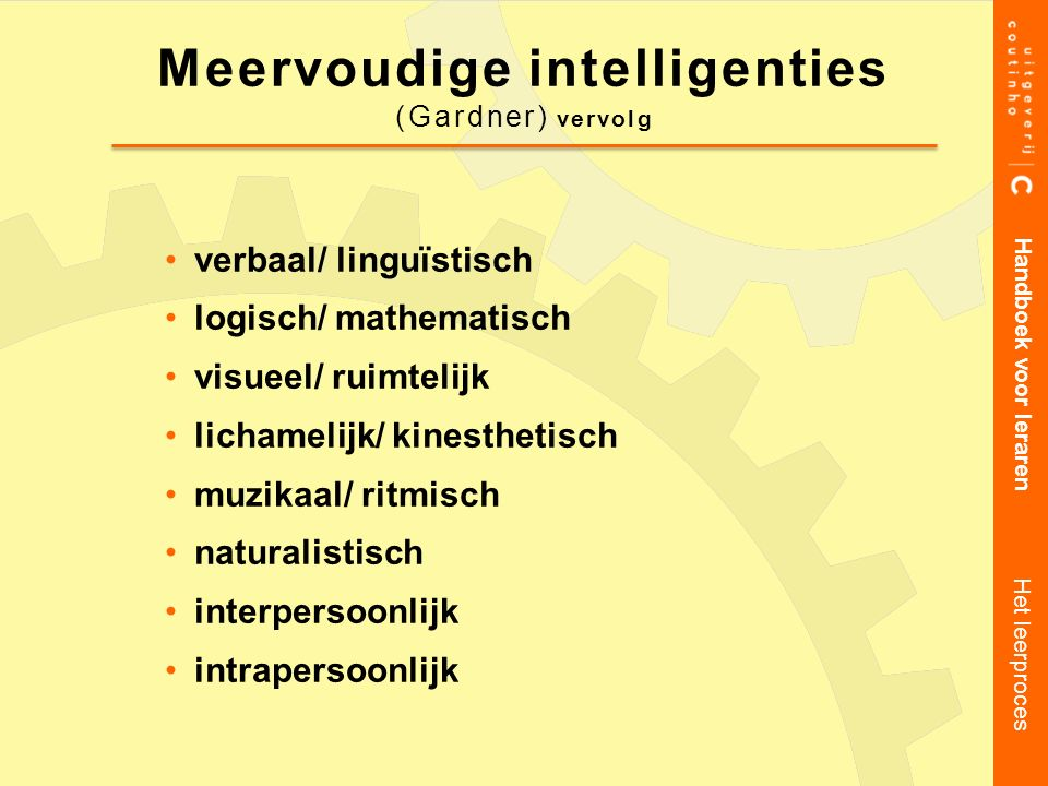 Meervoudige intelligenties