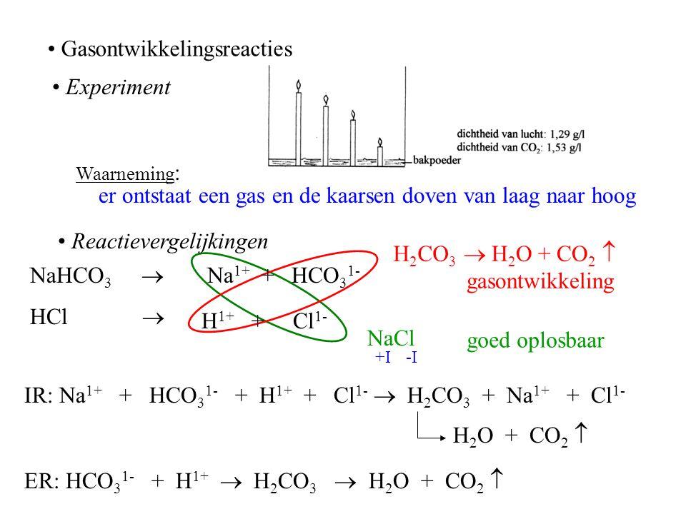 Gasontwikkelingsreacties