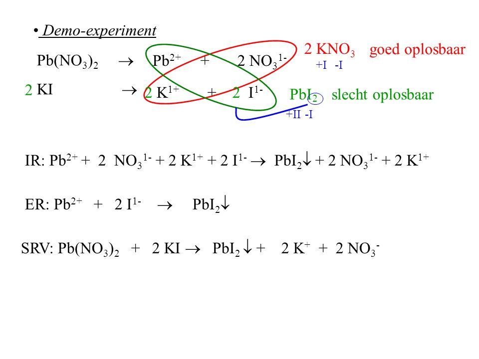 IR: Pb2+ + 2 NO31- + 2 K1+ + 2 I1-  PbI2 + 2 NO31- + 2 K1+
