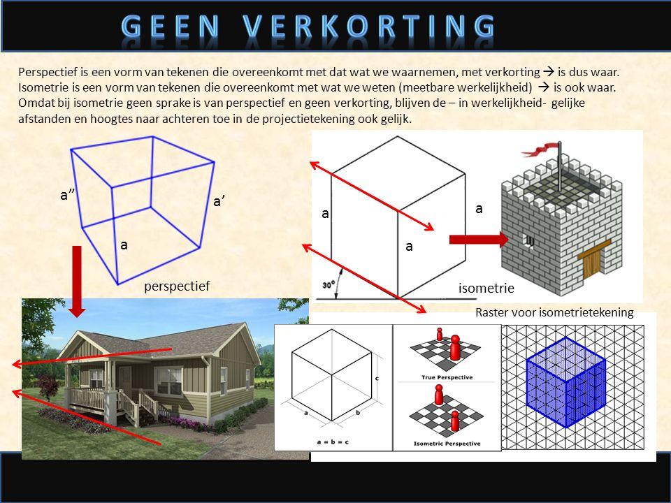 G e e n V e r k o r t i n g a a' a a a a perspectief isometrie