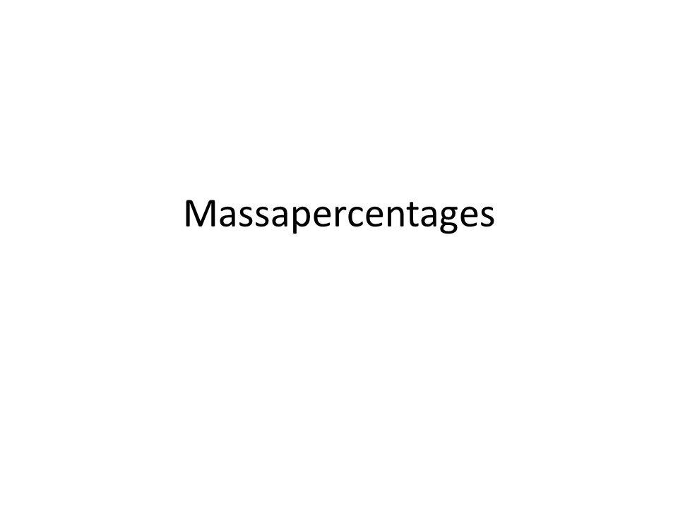 Massapercentages