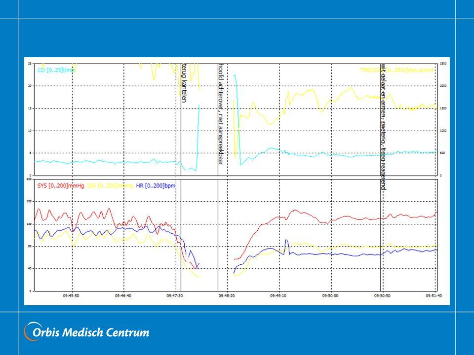 Plaatje finometer Broen, 12-5-78, bloeddruk na nitro