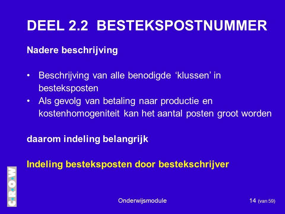 DEEL 2.2 BESTEKSPOSTNUMMER