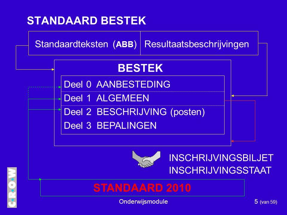 Standaardteksten (ABB) Resultaatsbeschrijvingen