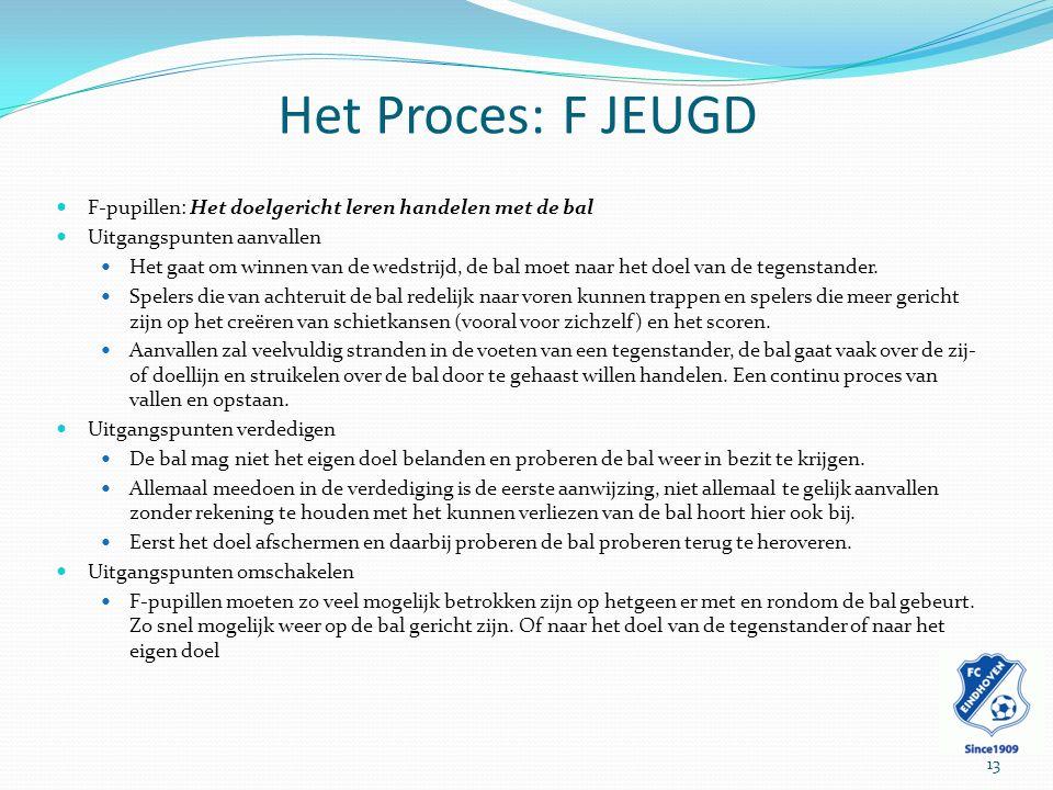 Het Proces: F JEUGD F-pupillen: Het doelgericht leren handelen met de bal. Uitgangspunten aanvallen.
