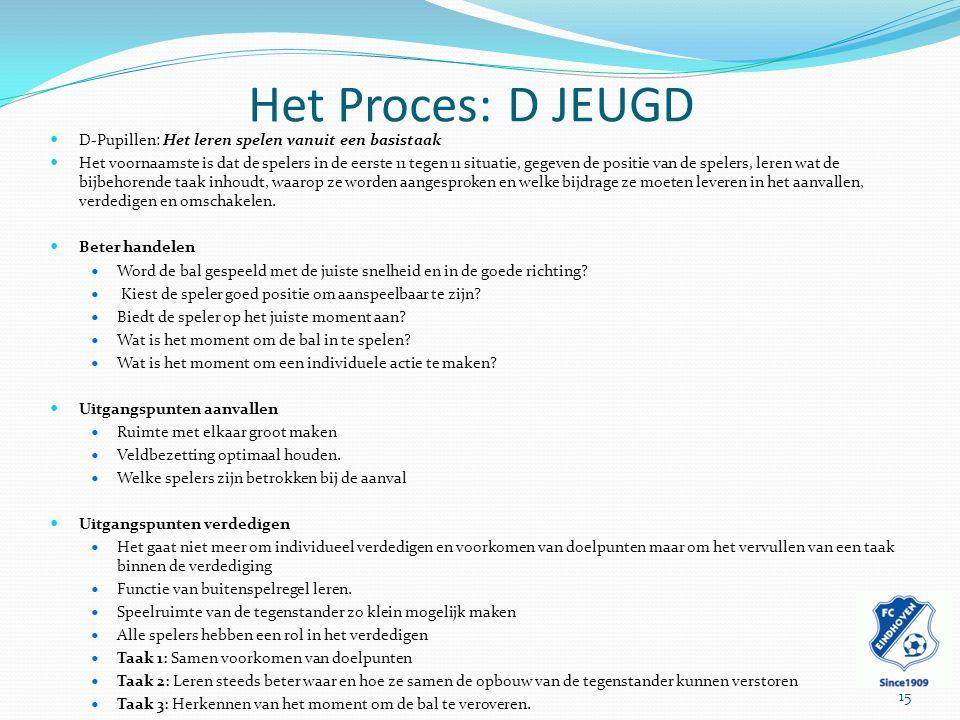 Het Proces: D JEUGD D-Pupillen: Het leren spelen vanuit een basistaak