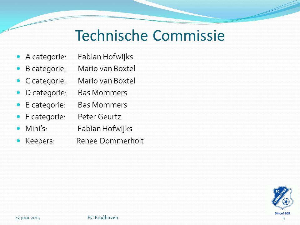Technische Commissie A categorie: Fabian Hofwijks