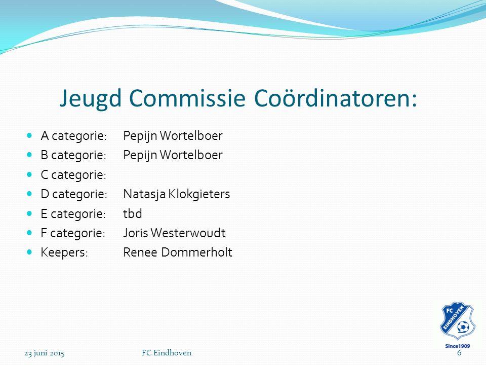 Jeugd Commissie Coördinatoren: