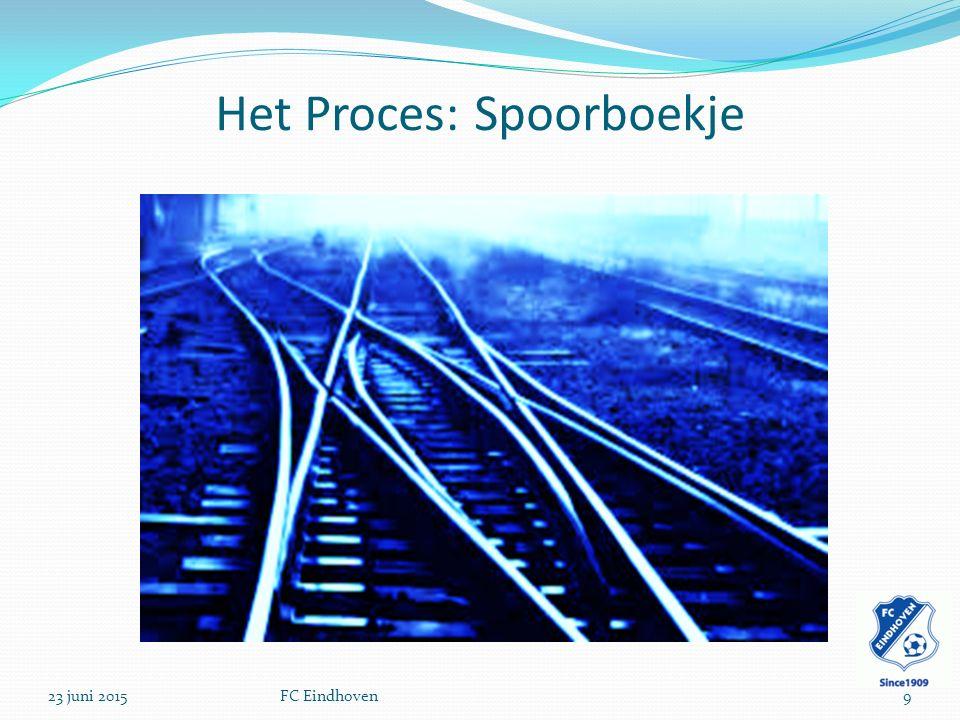 Het Proces: Spoorboekje