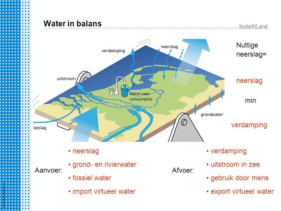 Water in balans Nuttige neerslag= neerslag min verdamping neerslag