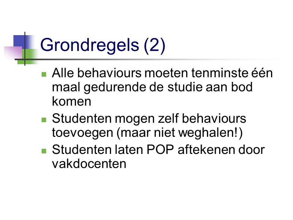 Grondregels (2) Alle behaviours moeten tenminste één maal gedurende de studie aan bod komen.