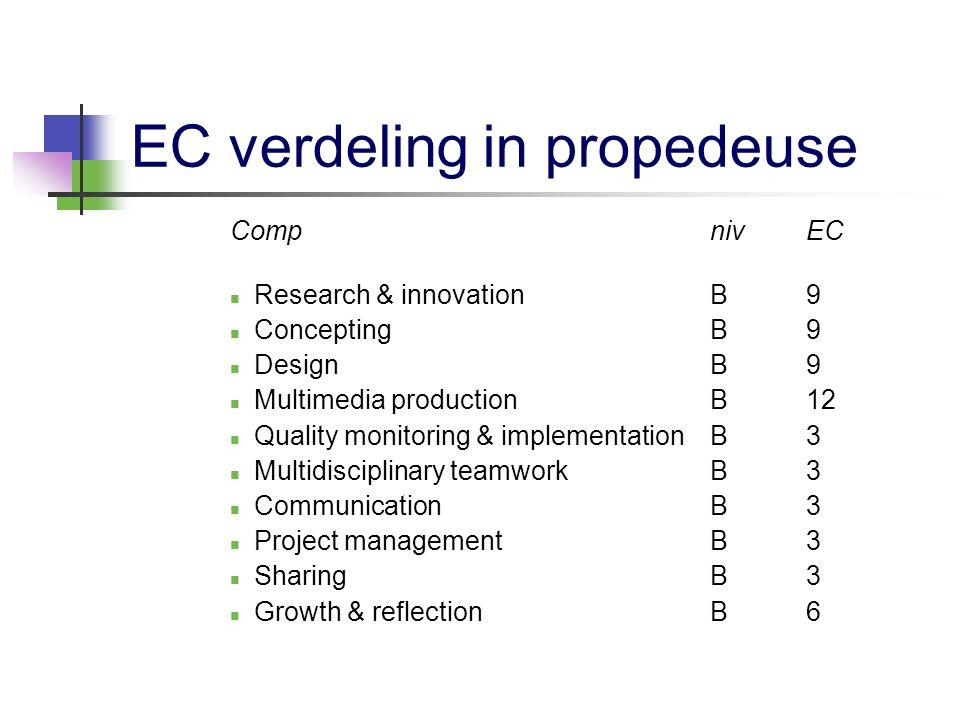 EC verdeling in propedeuse