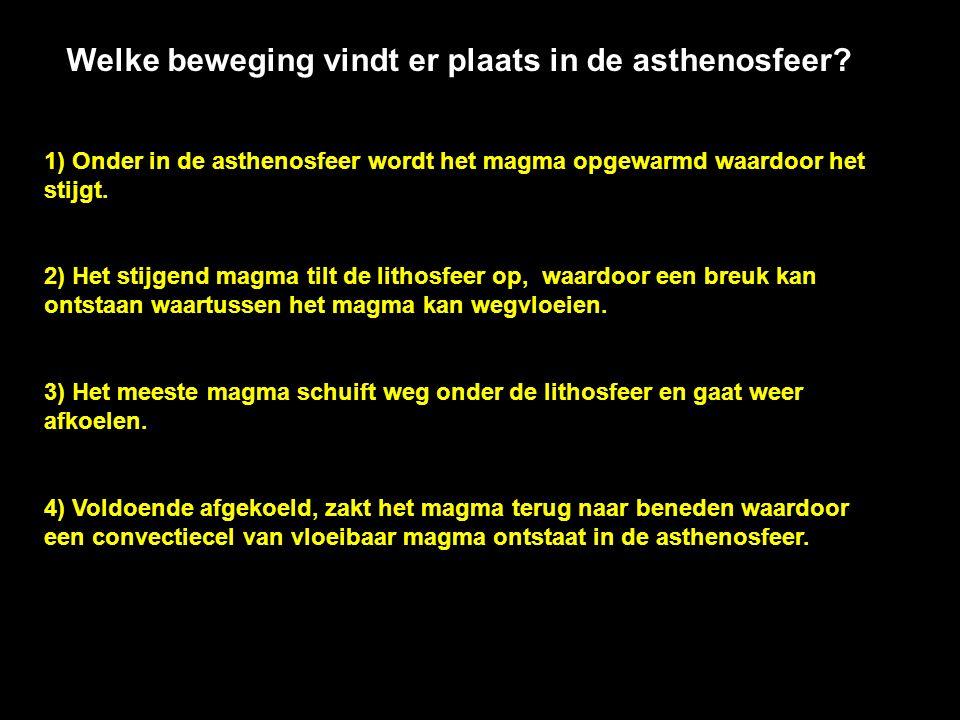Welke beweging vindt er plaats in de asthenosfeer