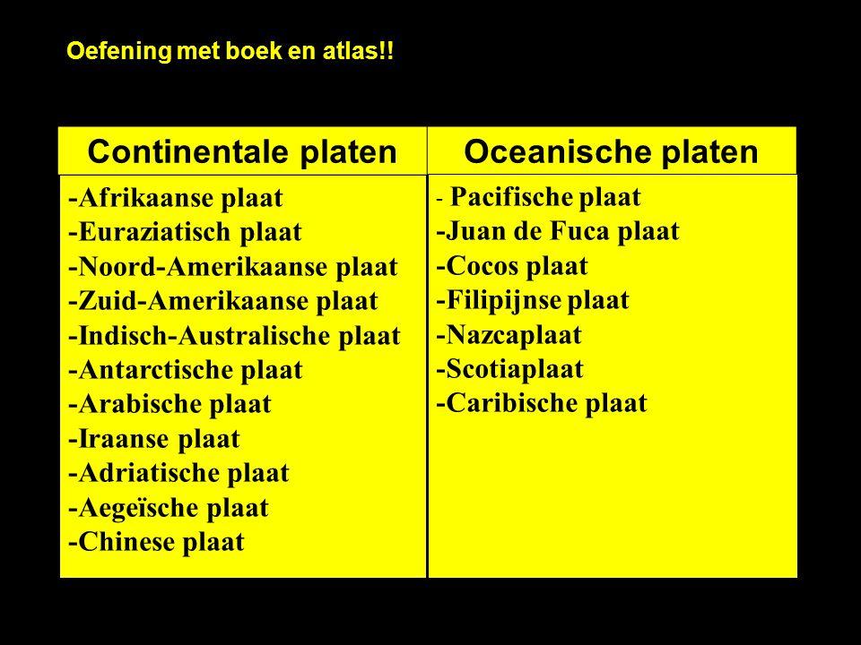 Continentale platen Oceanische platen