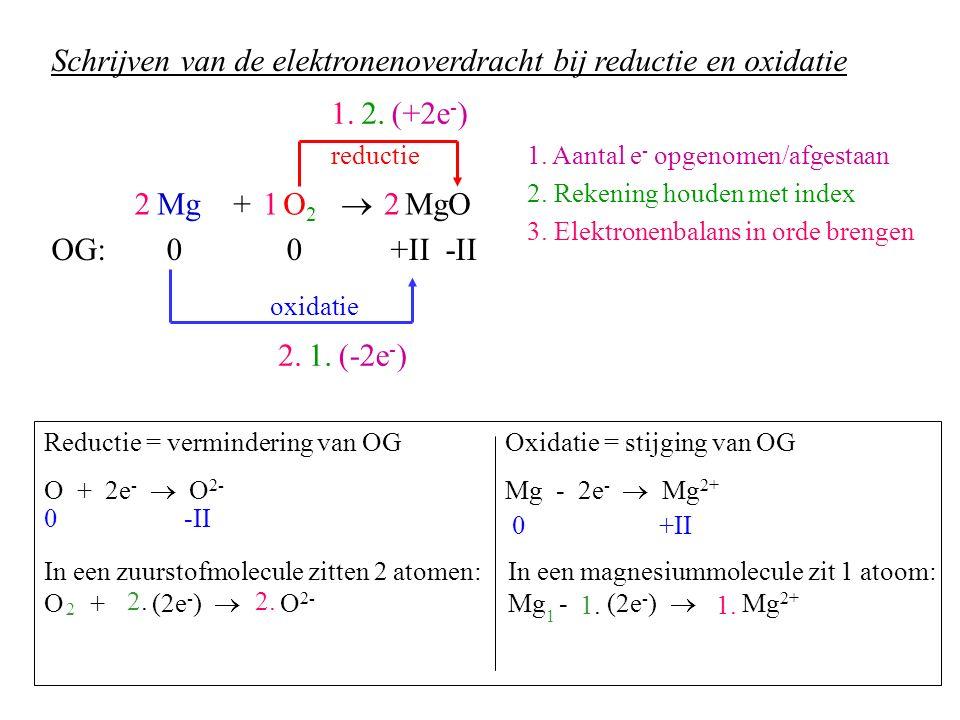 Schrijven van de elektronenoverdracht bij reductie en oxidatie