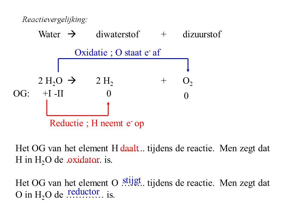 Water  diwaterstof + dizuurstof