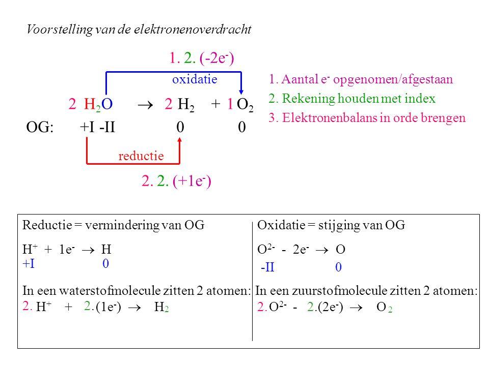1. 2. (-2e-) 2 H2O  H2 + O2 2 1 OG: +I -II 2. 2. (+1e-)