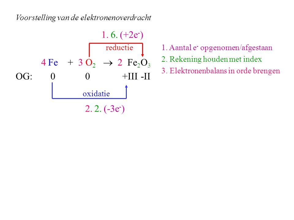 1. 6. (+2e-) 4 Fe + O2  Fe2O3 3 2 OG: +III -II 2. 2. (-3e-)