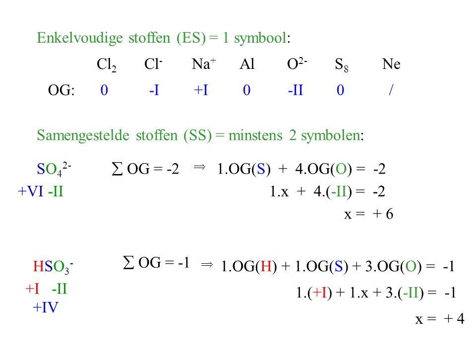 Enkelvoudige stoffen (ES) = 1 symbool: