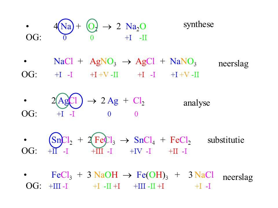 synthese 4 Na + O2  2 Na2O. OG: 0 0 +I -II. NaCl + AgNO3  AgCl + NaNO3.