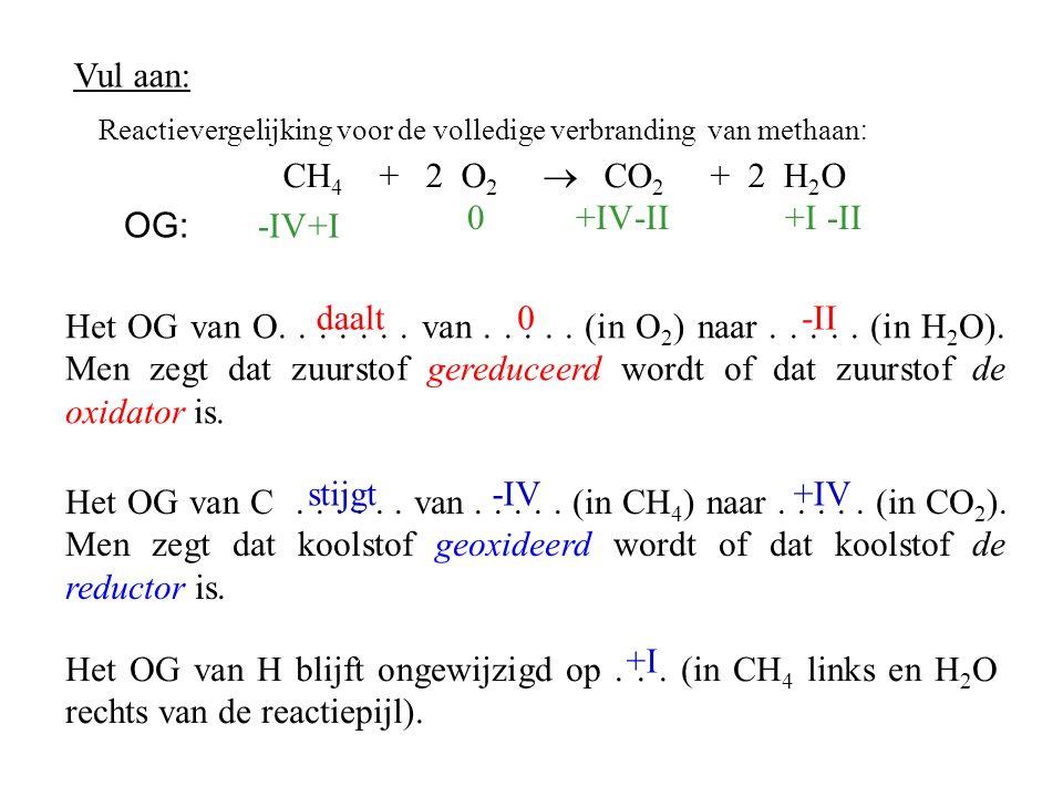 Vul aan: CH4 + 2 O2  CO2 + 2 H2O +IV -II +I -II OG: -IV +I daalt -II