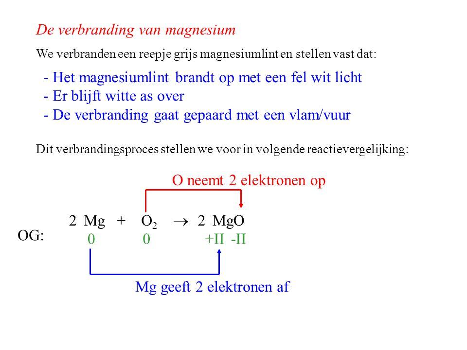 De verbranding van magnesium