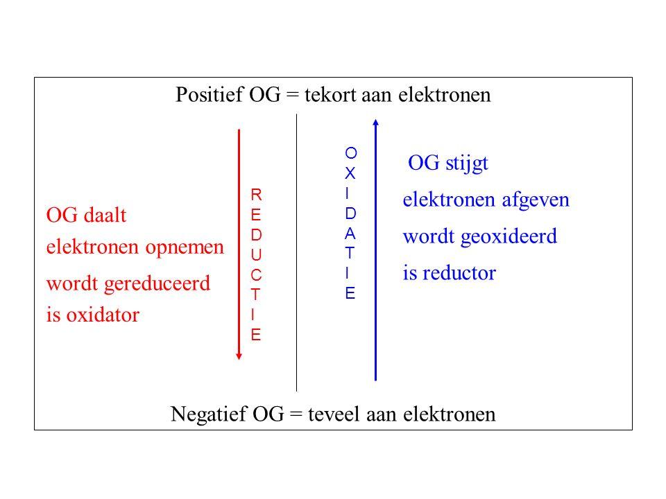 Positief OG = tekort aan elektronen