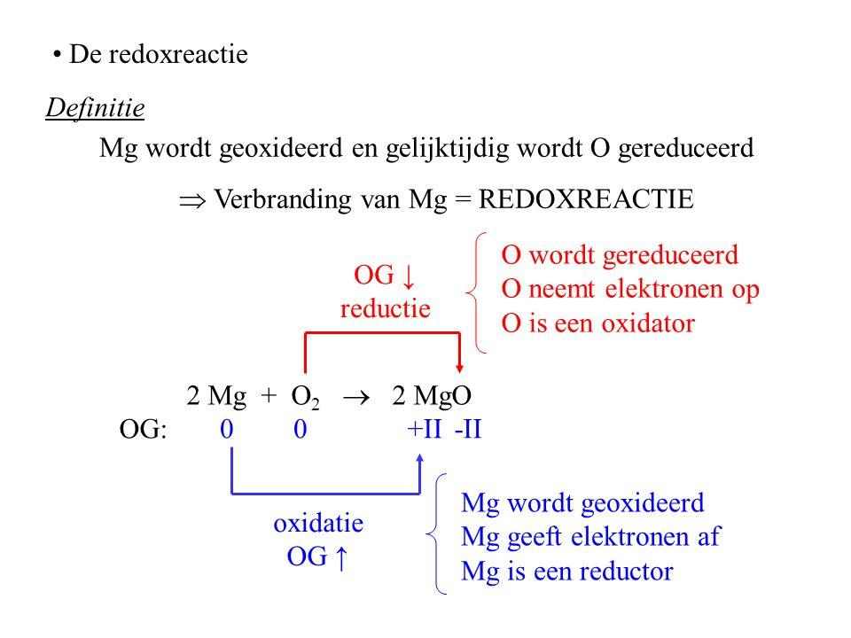  Verbranding van Mg = REDOXREACTIE