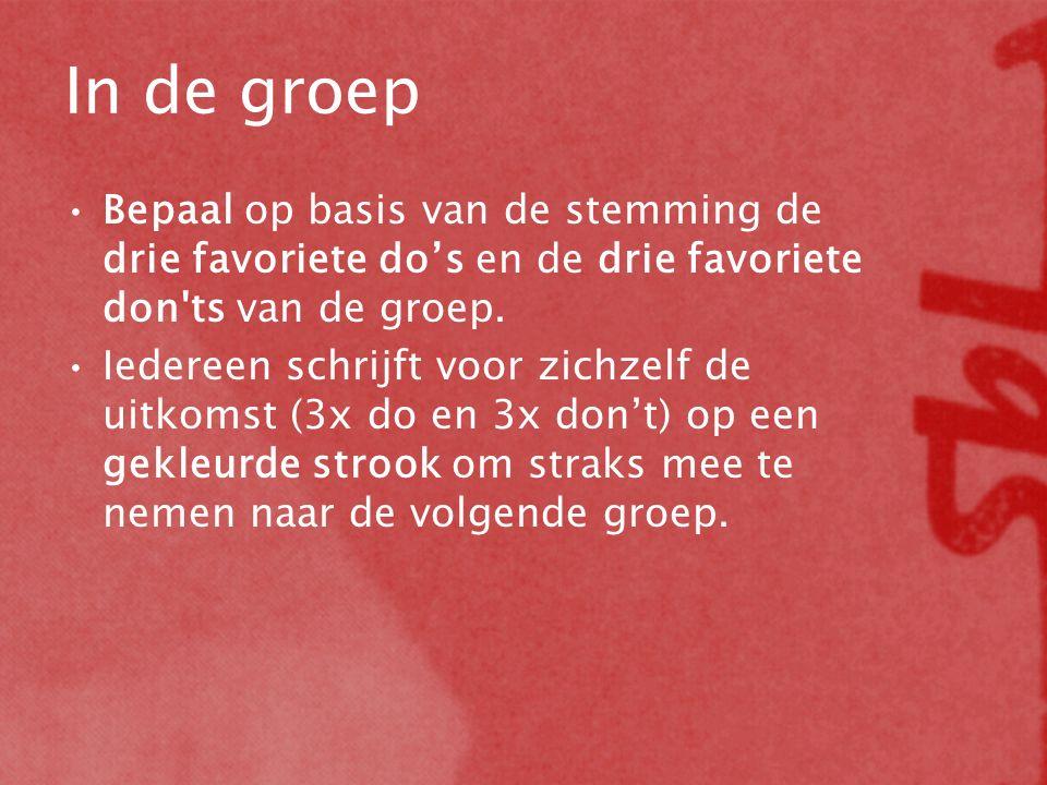 In de groep Bepaal op basis van de stemming de drie favoriete do's en de drie favoriete don ts van de groep.