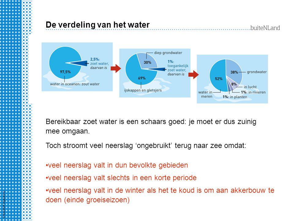 De verdeling van het water