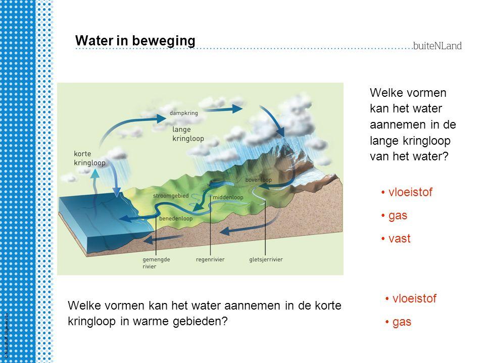 Water in beweging Welke vormen kan het water aannemen in de lange kringloop van het water vloeistof.
