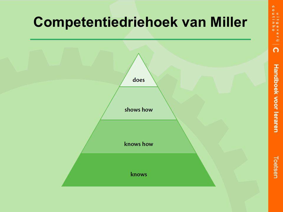 Competentiedriehoek van Miller