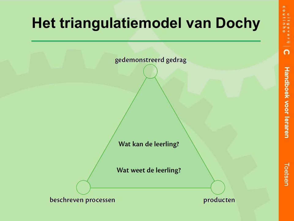 Het triangulatiemodel van Dochy