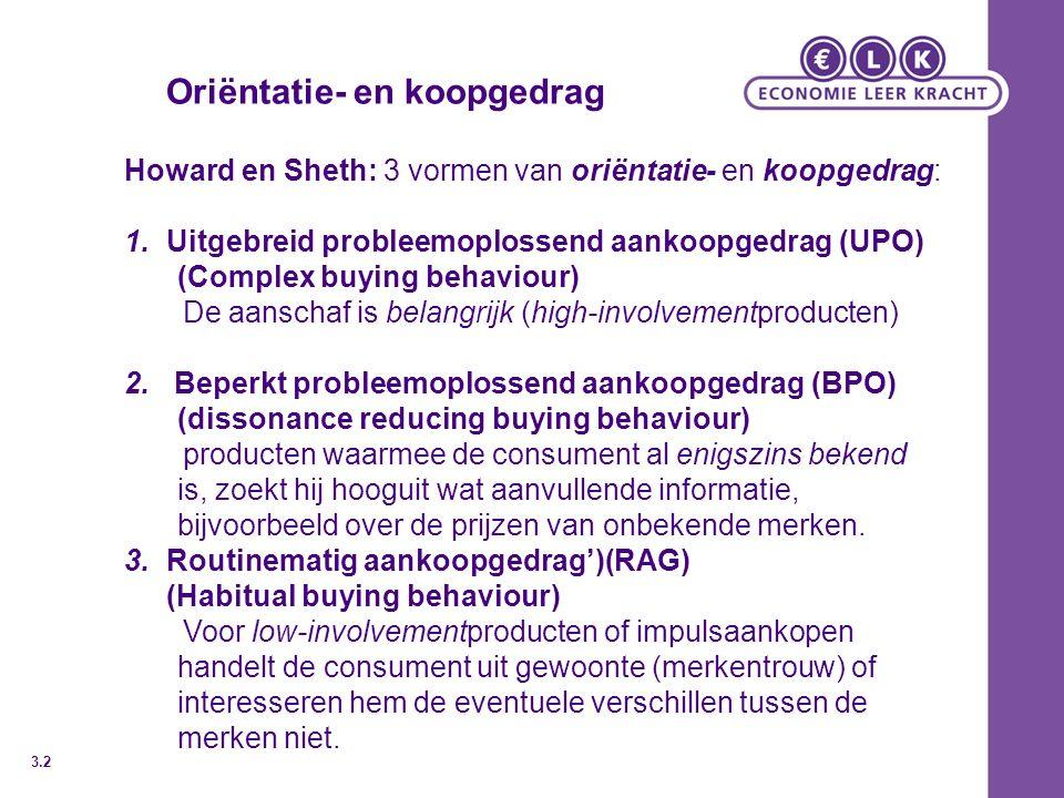 Howard en Sheth: 3 vormen van oriëntatie- en koopgedrag: