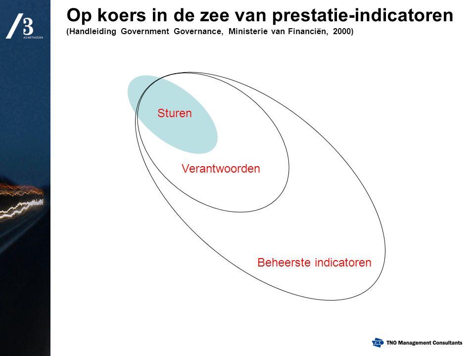 Op koers in de zee van prestatie-indicatoren (Handleiding Government Governance, Ministerie van Financiën, 2000)