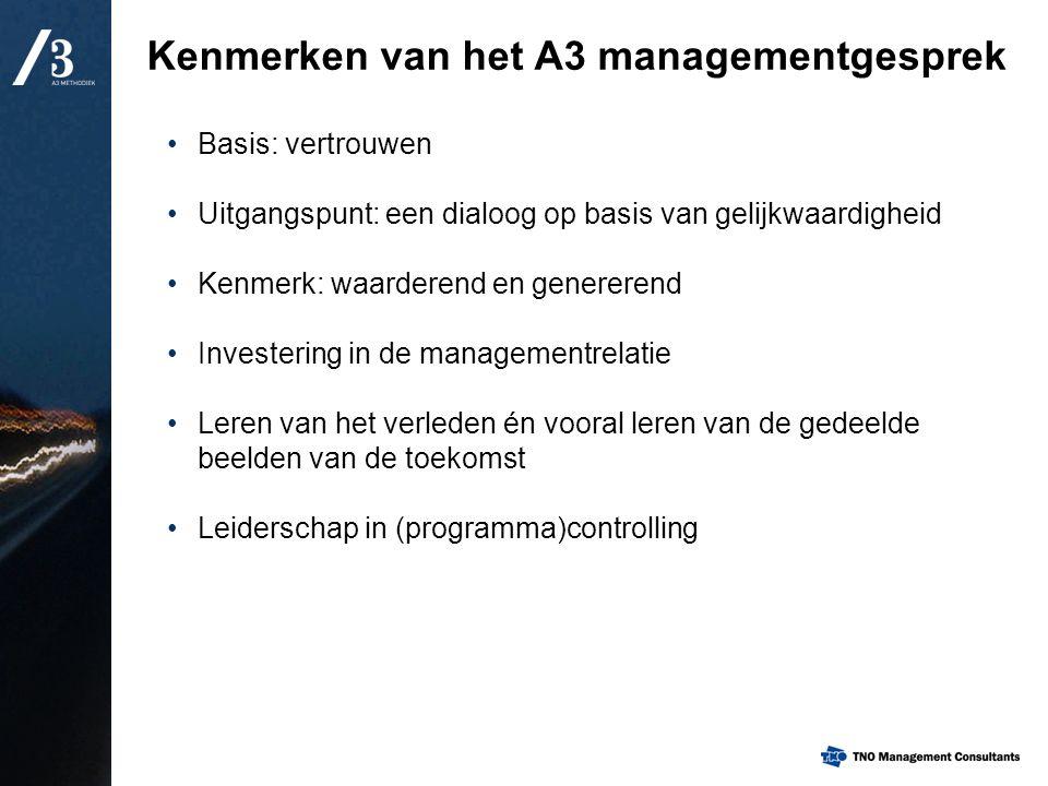 Kenmerken van het A3 managementgesprek