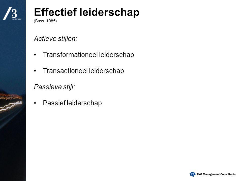 Effectief leiderschap (Bass, 1985)