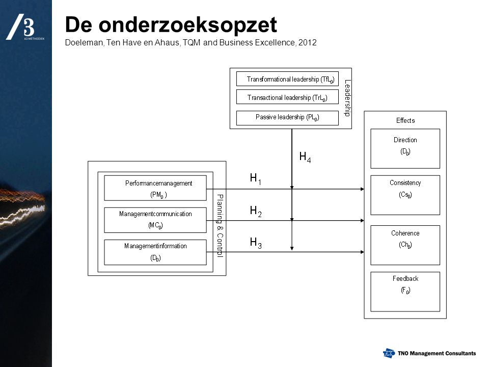 De onderzoeksopzet Doeleman, Ten Have en Ahaus, TQM and Business Excellence, 2012