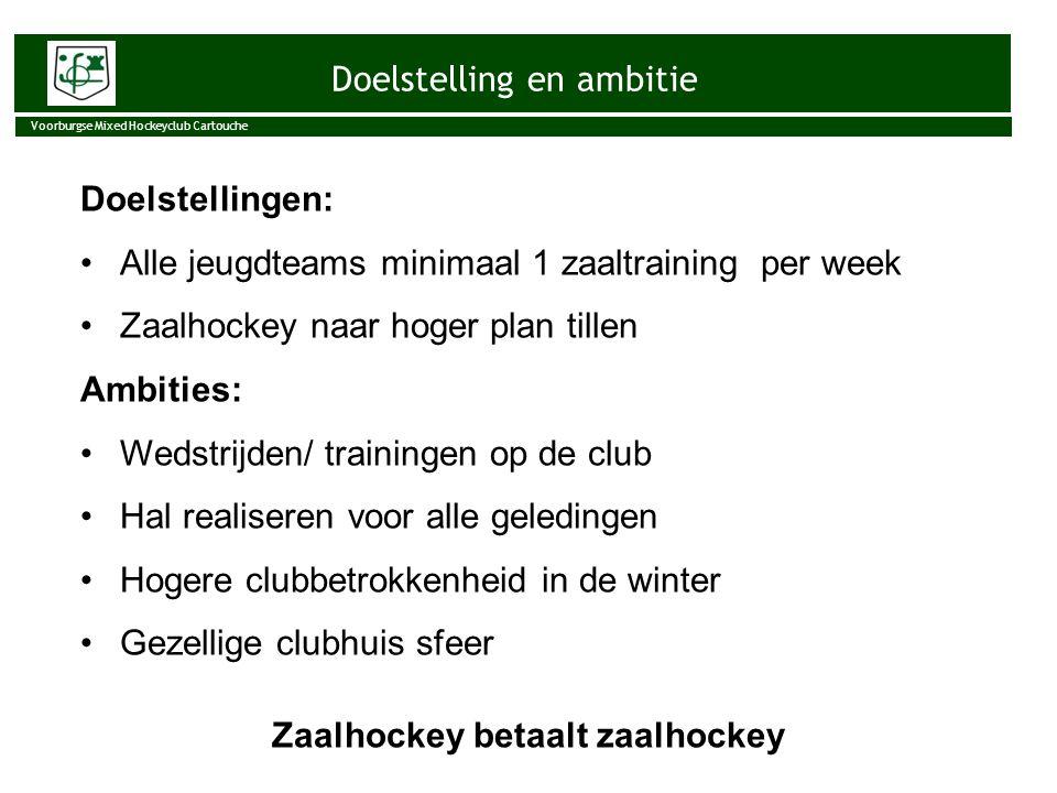 Zaalhockey betaalt zaalhockey