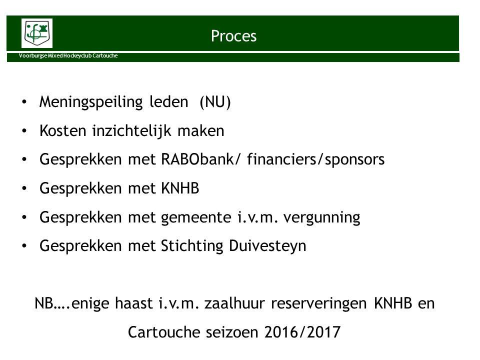Meningspeiling leden (NU) Kosten inzichtelijk maken