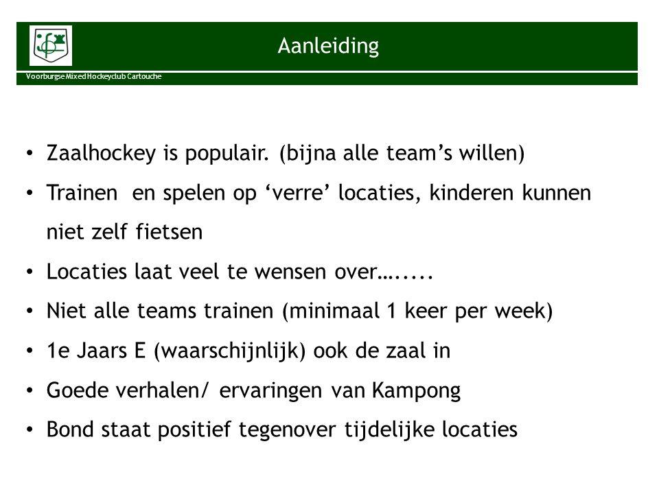 Zaalhockey is populair. (bijna alle team's willen)