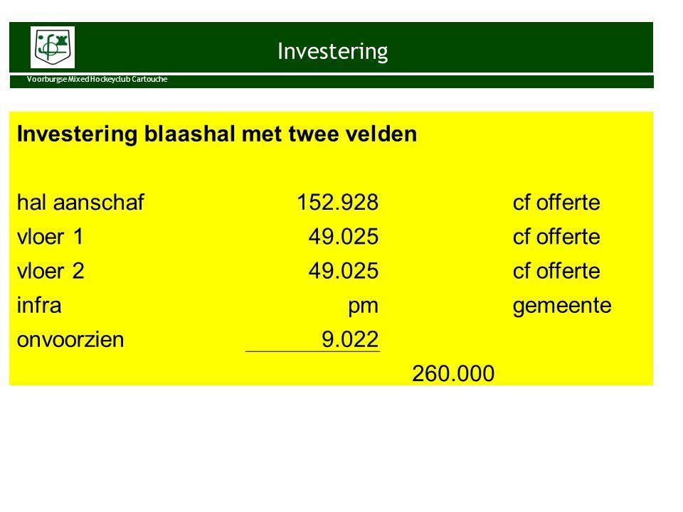 Investering blaashal met twee velden