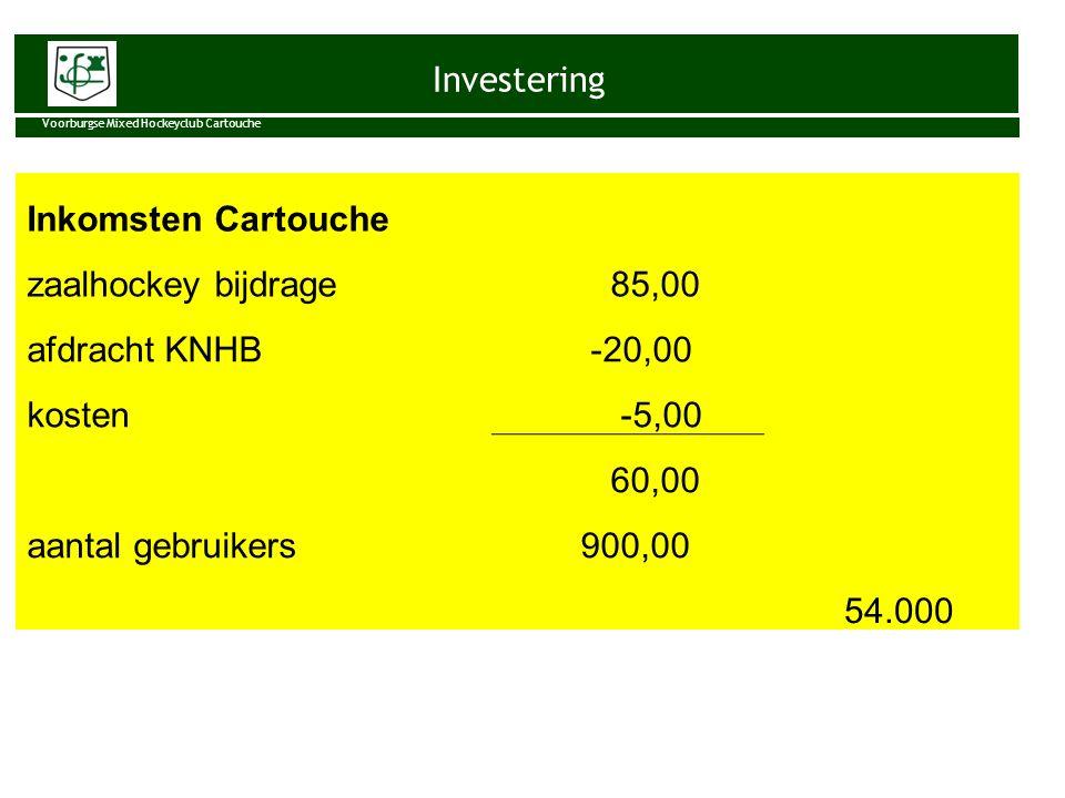 Investering Inkomsten Cartouche zaalhockey bijdrage 85,00
