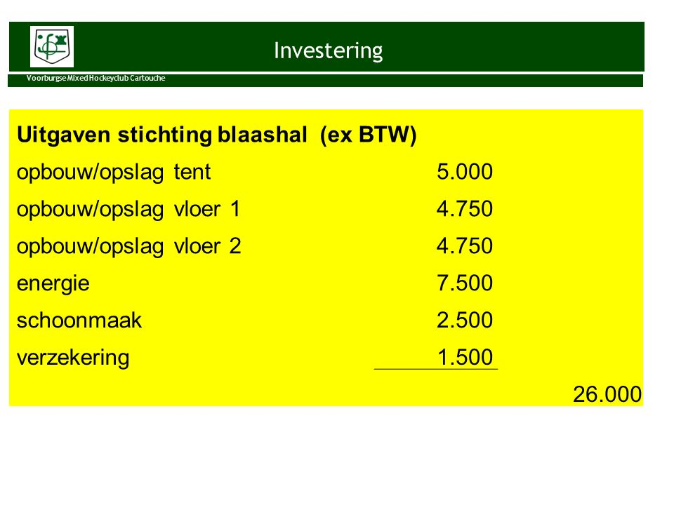Uitgaven stichting blaashal (ex BTW) opbouw/opslag tent 5.000
