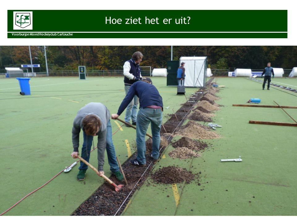 Hoe ziet het er uit Voorburgse Mixed Hockeyclub Cartouche