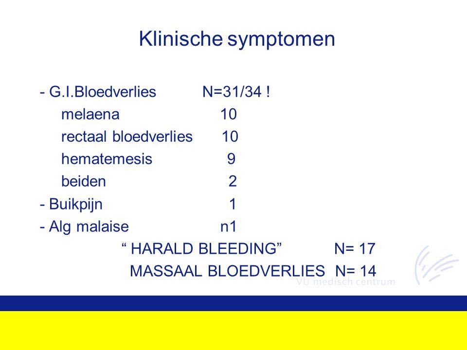Klinische symptomen