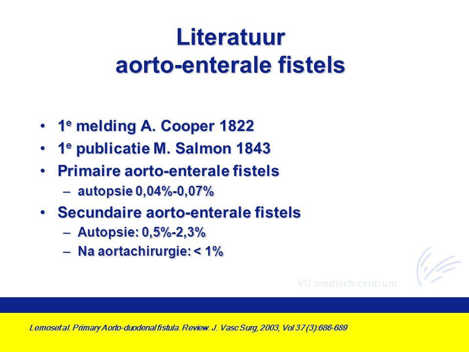 Literatuur aorto-enterale fistels