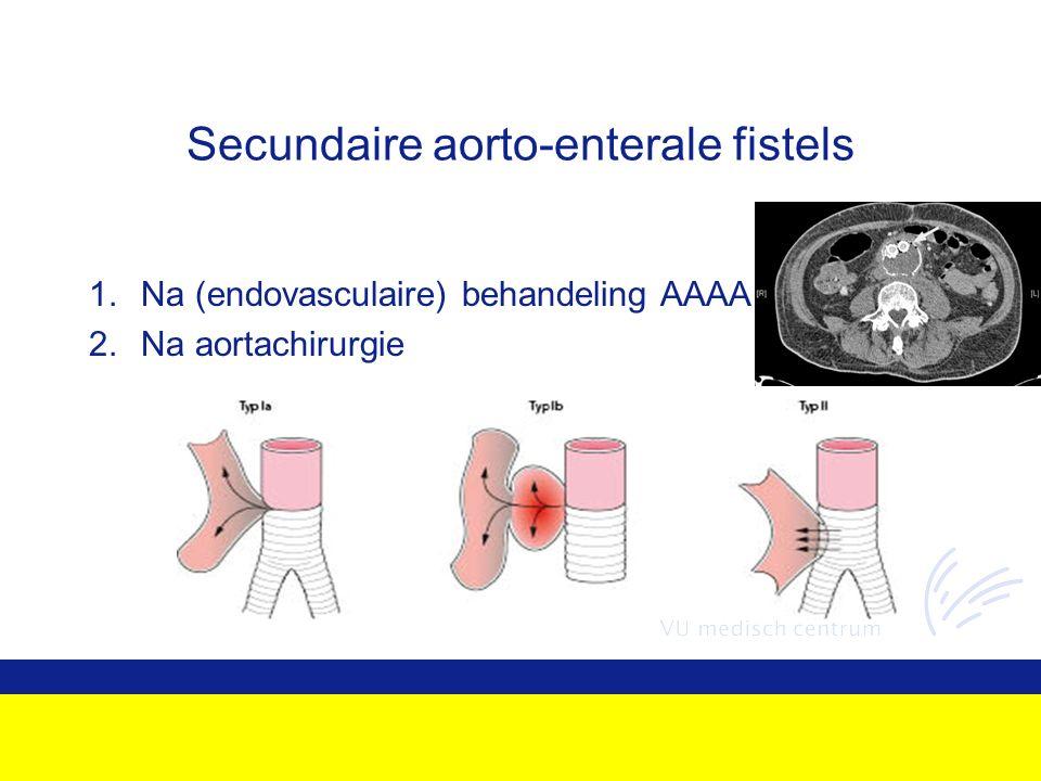 Secundaire aorto-enterale fistels