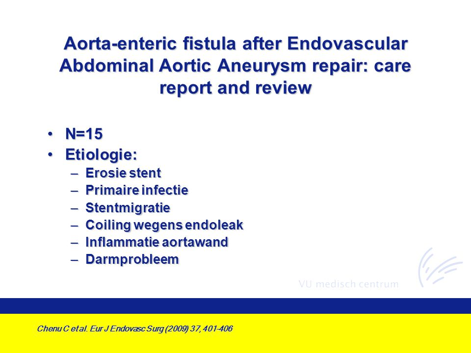 Aorta-enteric fistula after Endovascular Abdominal Aortic Aneurysm repair: care report and review